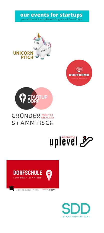 StartupDorf Event Portfolio for Startups